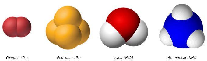 Molekyler | Science Labs Danmark